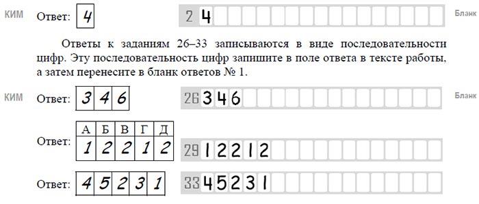Он-лайн демоверсии егэ по математике 2011